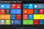 30 segundos en Internet